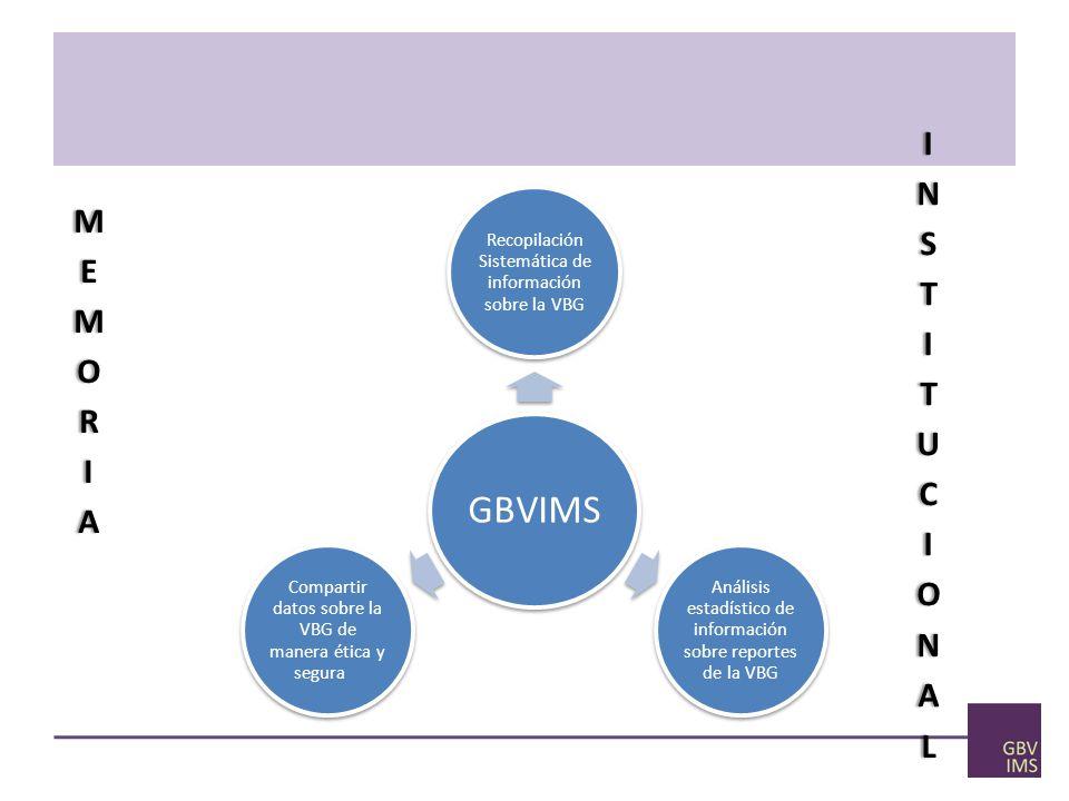INSTITUCIONAL MEMORIA GBVIMS