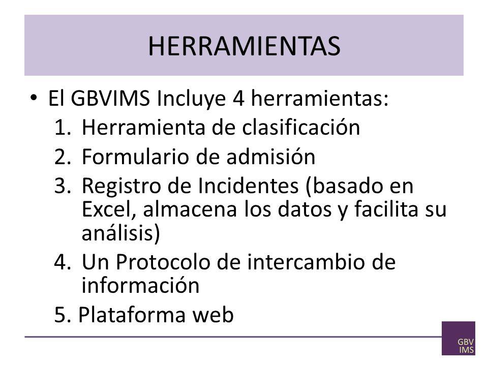 HERRAMIENTAS El GBVIMS Incluye 4 herramientas: