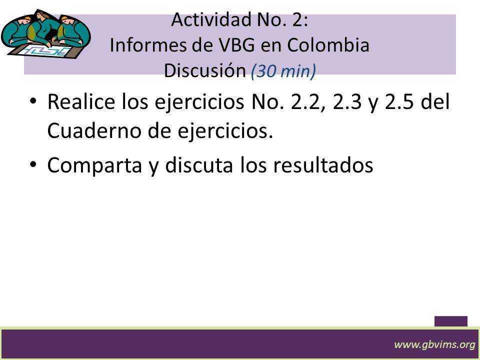 Actividad No. 2: Informes de VBG en Colombia Discusión (30 min)