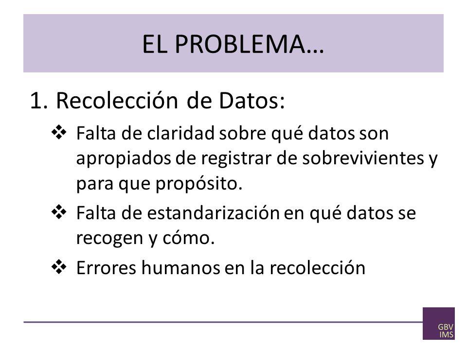 EL PROBLEMA… Recolección de Datos: