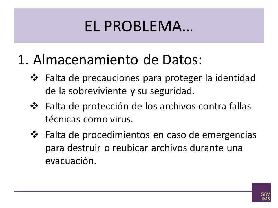 EL PROBLEMA… Almacenamiento de Datos: