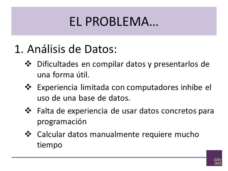EL PROBLEMA… Análisis de Datos: