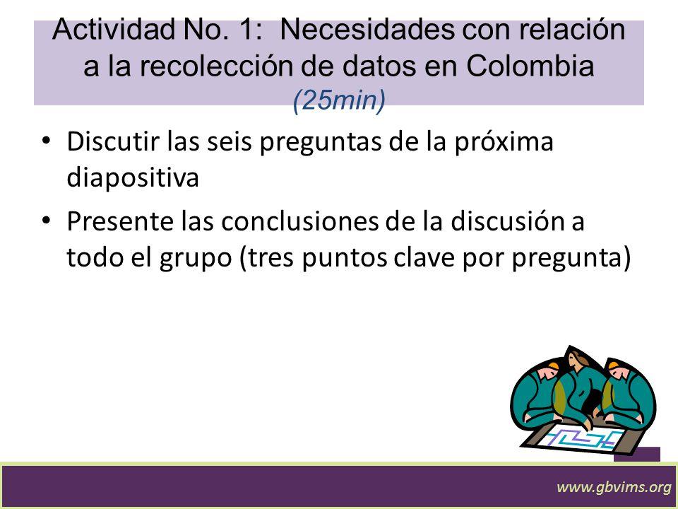 Discutir las seis preguntas de la próxima diapositiva
