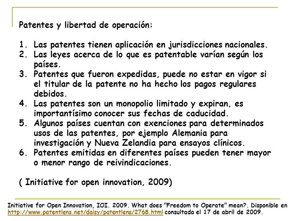 Patentes y libertad de operación: