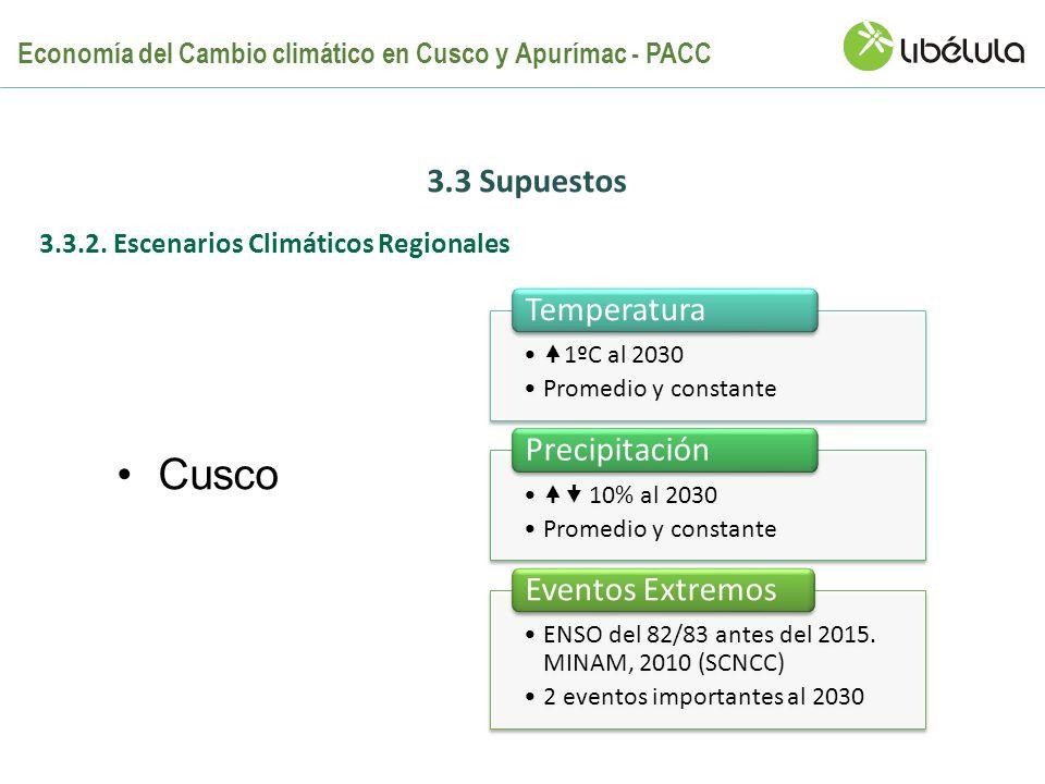 Cusco Temperatura 3.3 Supuestos Precipitación Eventos Extremos