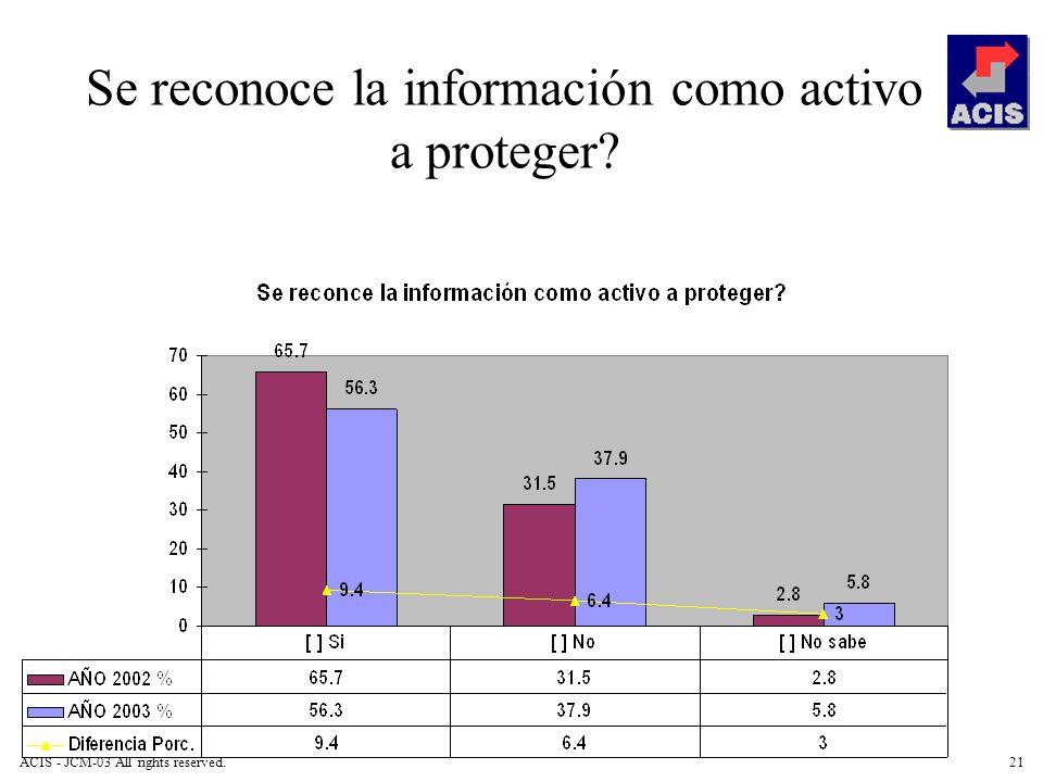Se reconoce la información como activo a proteger