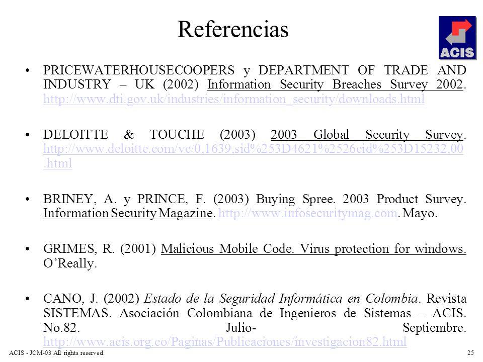 ACIS III ENSI. Referencias.