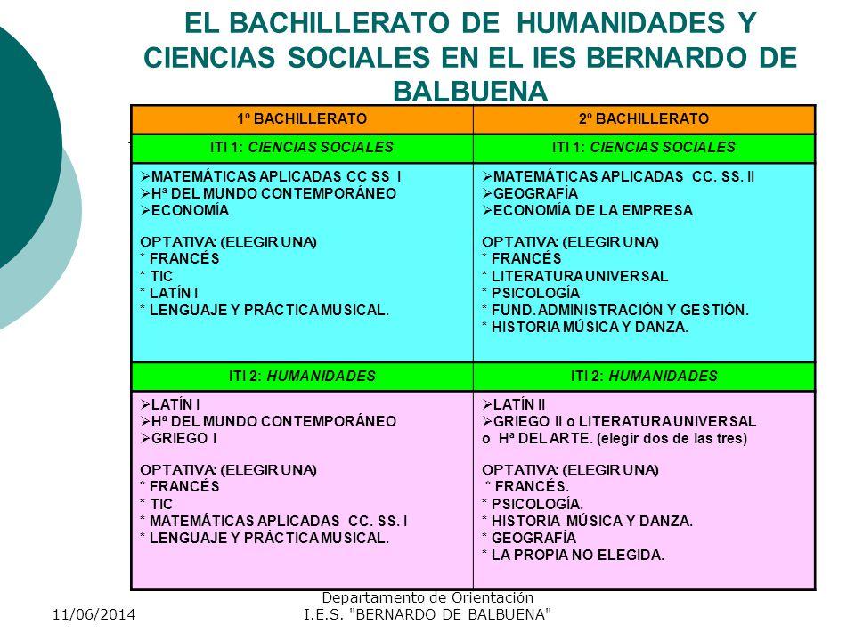 ITI 1: CIENCIAS SOCIALES