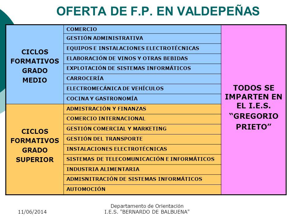OFERTA DE F.P. EN VALDEPEÑAS