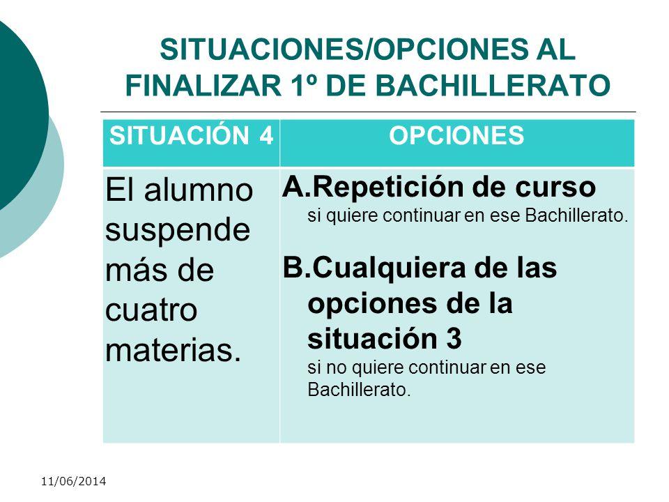 SITUACIONES/OPCIONES AL FINALIZAR 1º DE BACHILLERATO