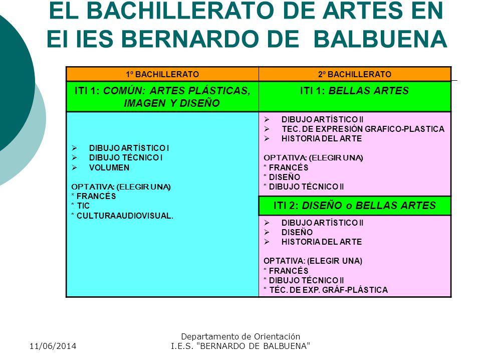 EL BACHILLERATO DE ARTES EN El IES BERNARDO DE BALBUENA