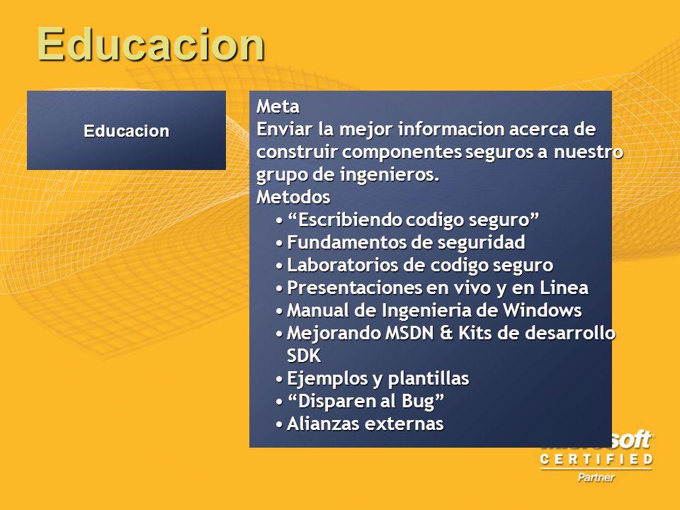 Educacion Educacion. Meta. Enviar la mejor informacion acerca de construir componentes seguros a nuestro grupo de ingenieros.