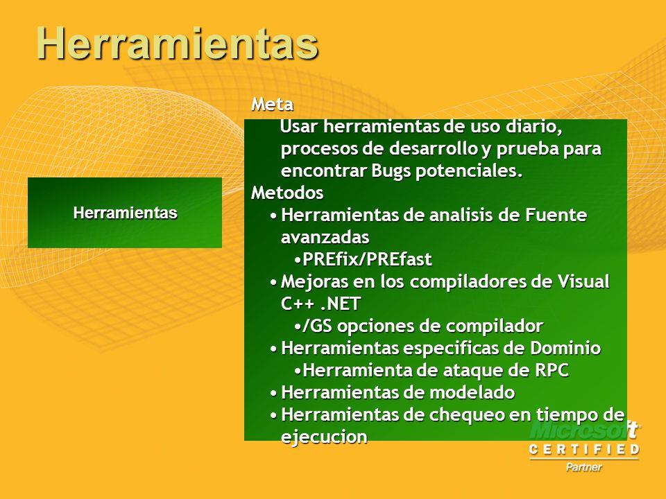 Herramientas Meta. Usar herramientas de uso diario, procesos de desarrollo y prueba para encontrar Bugs potenciales.