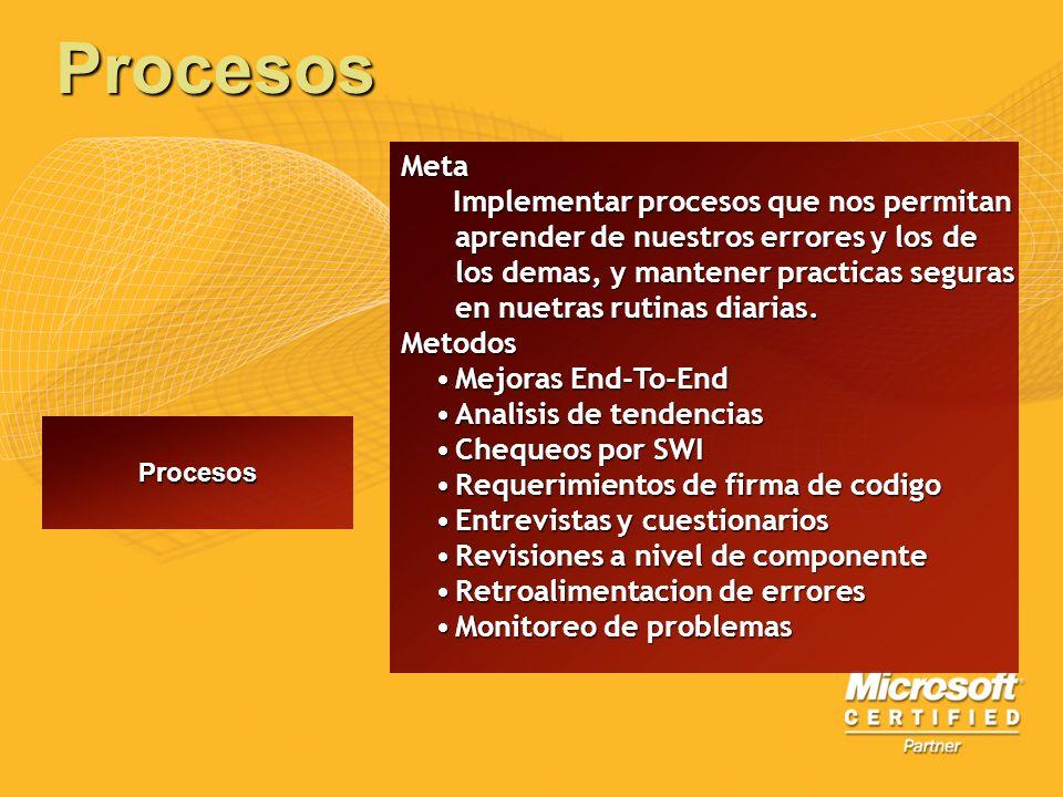 Procesos Meta.