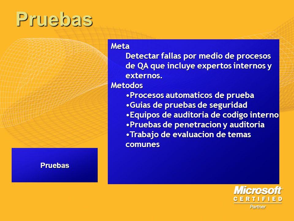 Pruebas Meta. Detectar fallas por medio de procesos de QA que incluye expertos internos y externos.