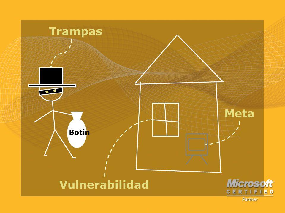 Trampas Botin Meta Vulnerabilidad