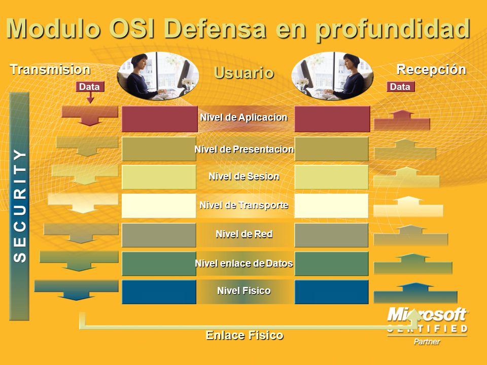 Modulo OSI Defensa en profundidad