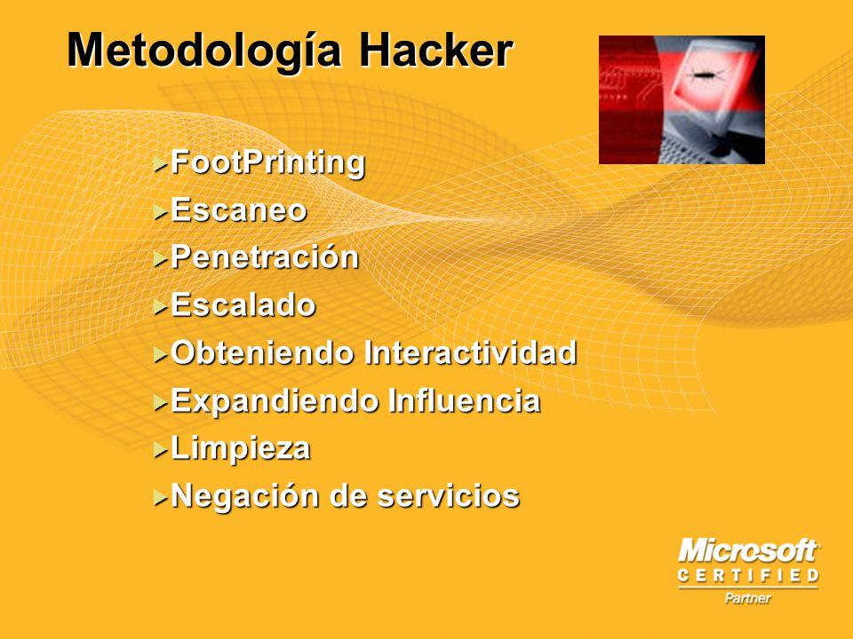 Metodología Hacker FootPrinting Escaneo Penetración Escalado