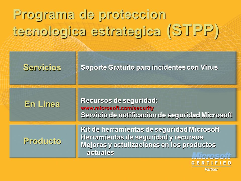 Programa de proteccion tecnologica estrategica (STPP)