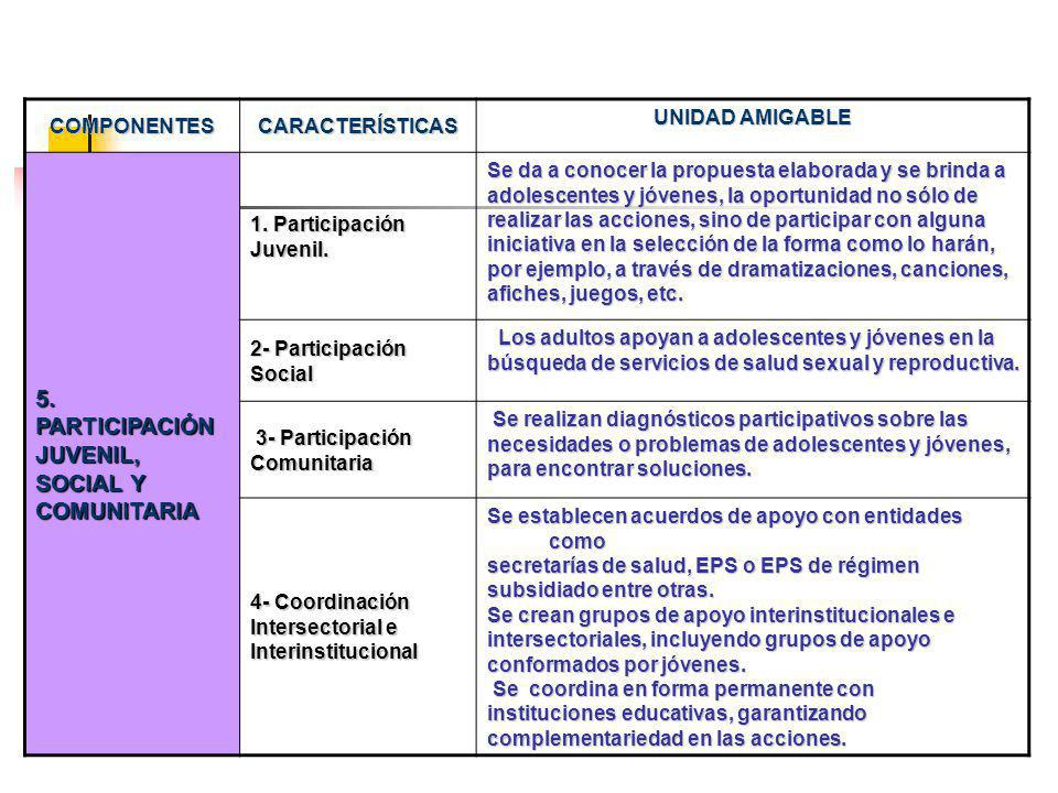 5. PARTICIPACIÓN JUVENIL, SOCIAL Y COMUNITARIA