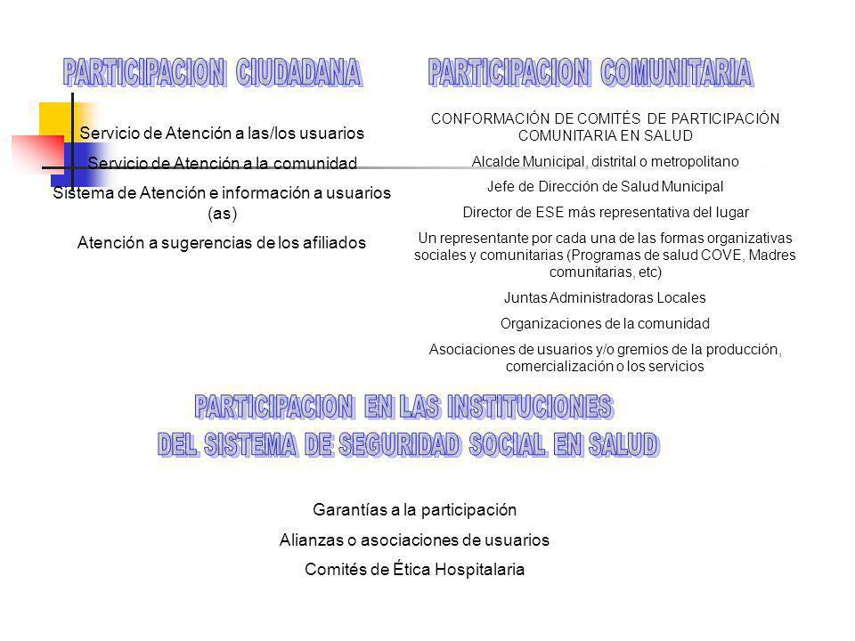PARTICIPACION CIUDADANA PARTICIPACION COMUNITARIA