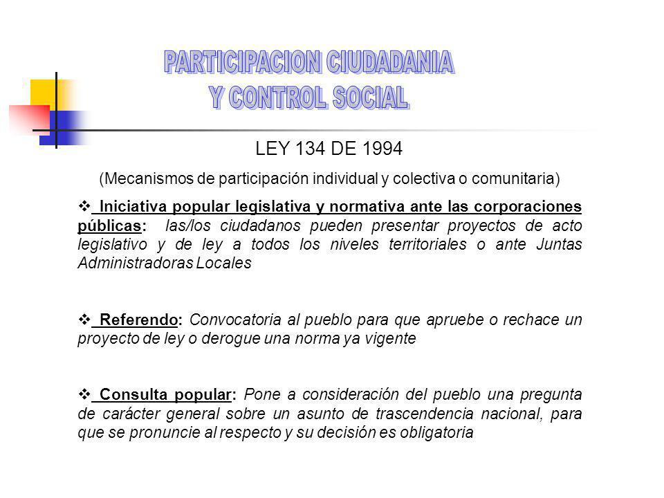 PARTICIPACION CIUDADANIA Y CONTROL SOCIAL