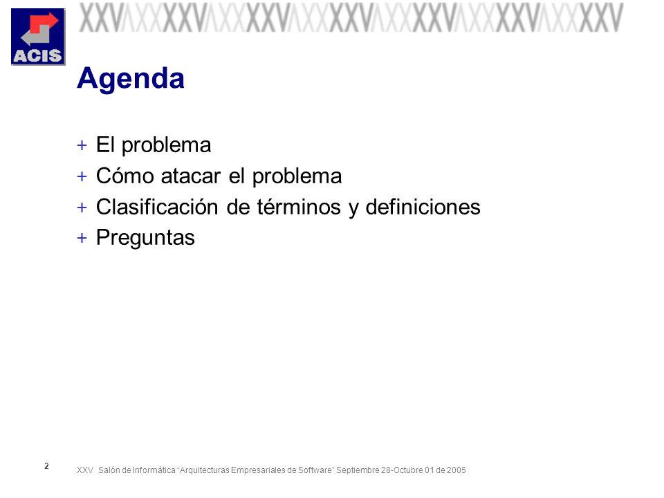 Agenda El problema Cómo atacar el problema