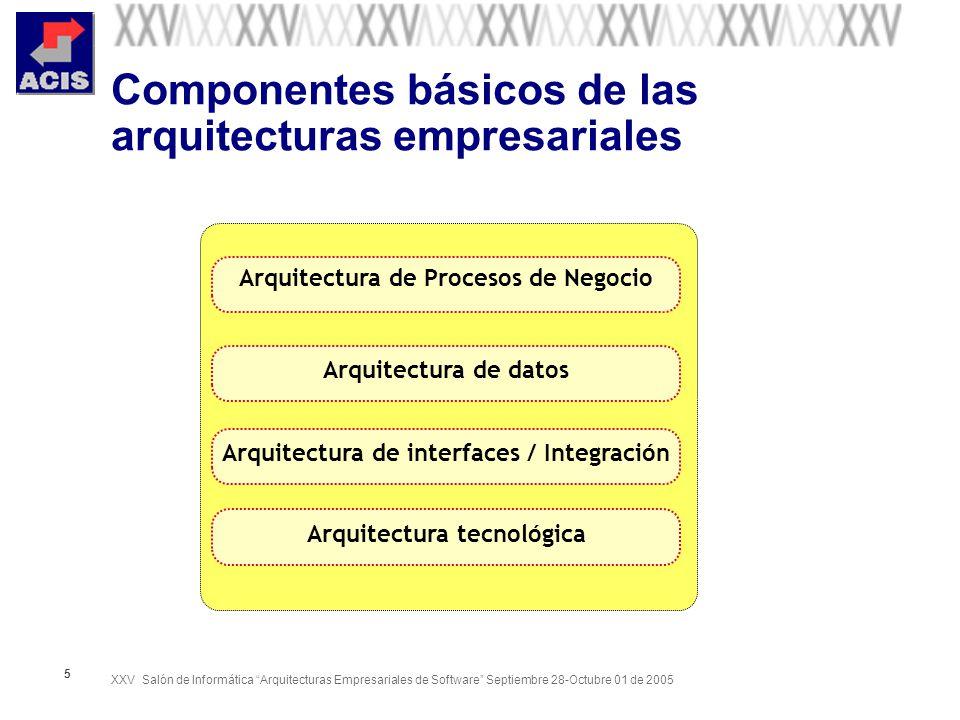 Componentes básicos de las arquitecturas empresariales