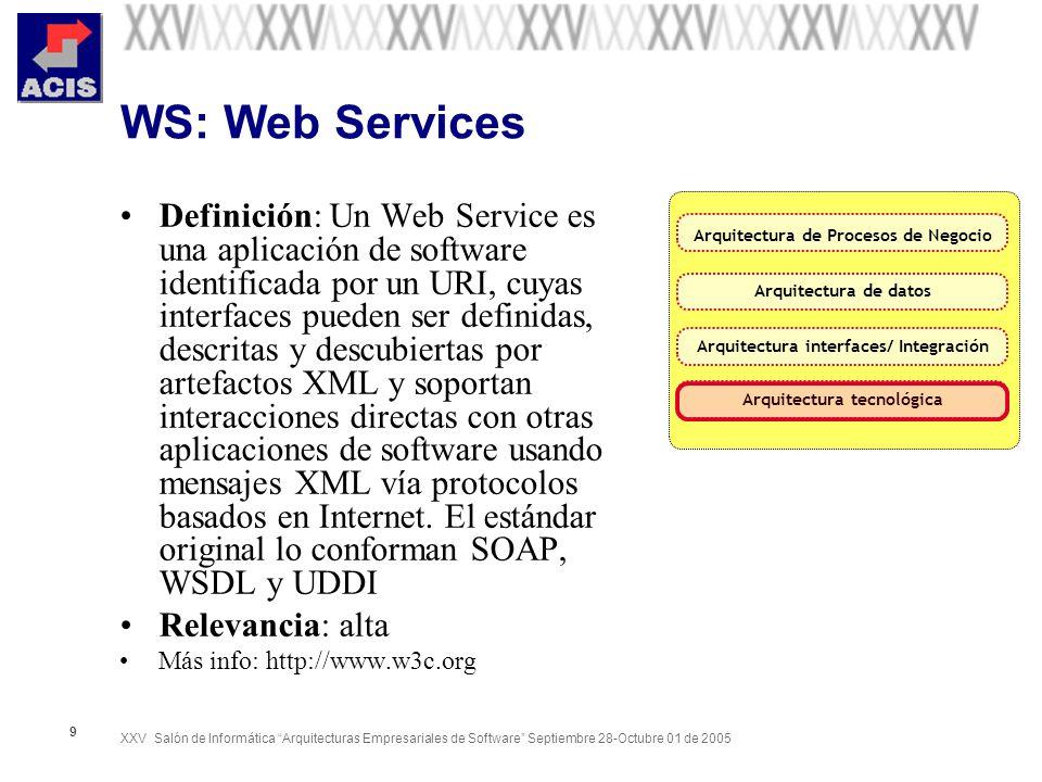 WS: Web Services Arquitectura de Procesos de Negocio. Arquitectura de datos. Arquitectura interfaces/ Integración.