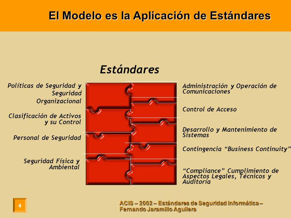 El Modelo es la Aplicación de Estándares