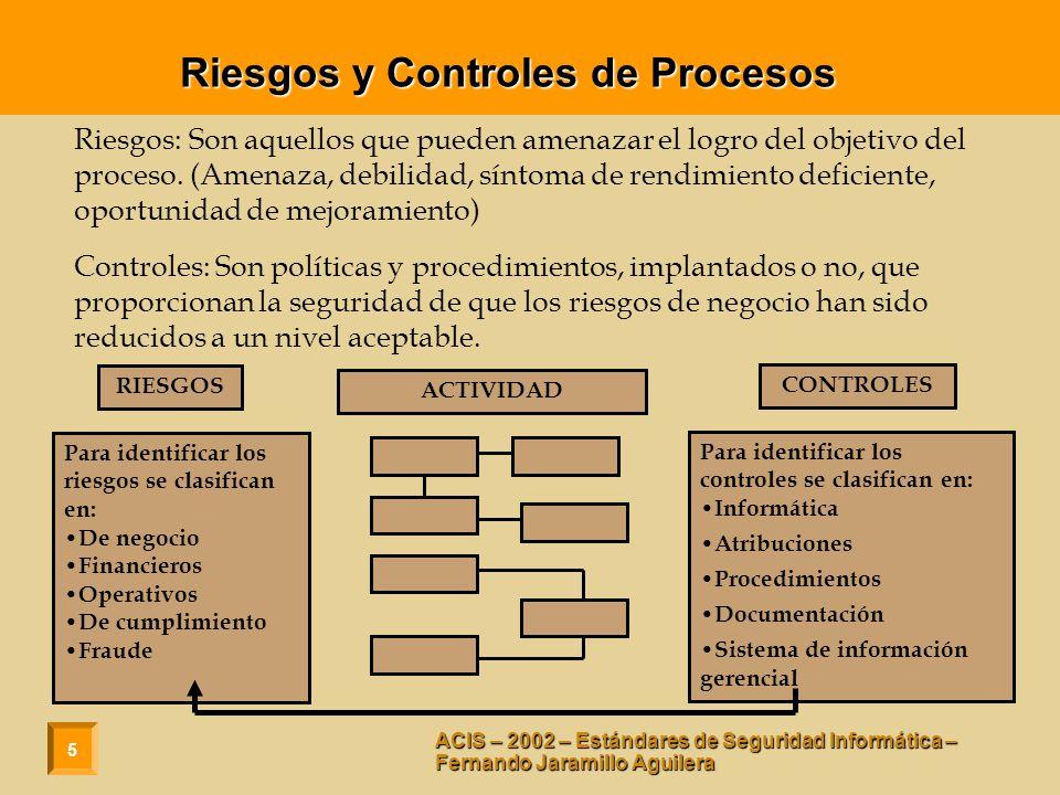 Riesgos y Controles de Procesos