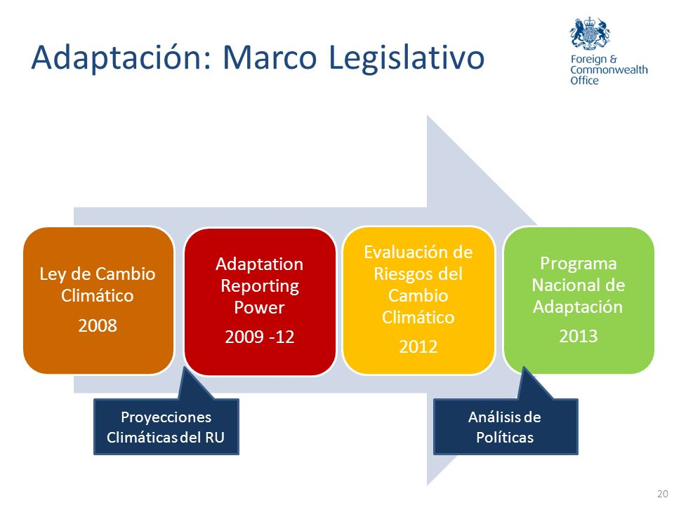 Adaptación: Marco Legislativo