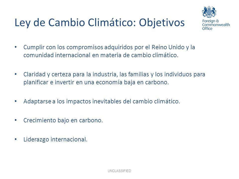 Ley de Cambio Climático: Objetivos