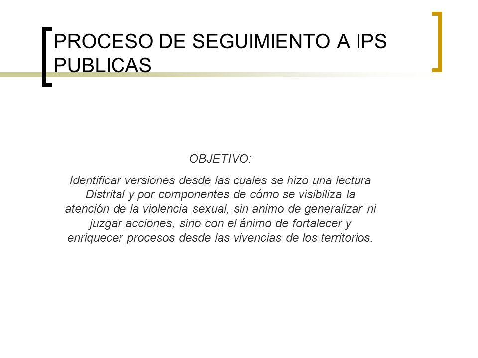 PROCESO DE SEGUIMIENTO A IPS PUBLICAS