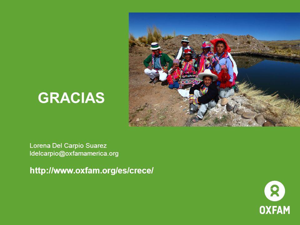 GRACIAS Lorena Del Carpio Suarez ldelcarpio@oxfamamerica