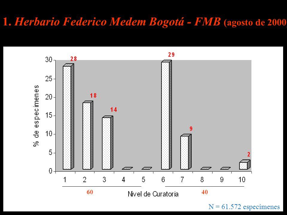1. Herbario Federico Medem Bogotá - FMB (agosto de 2000)