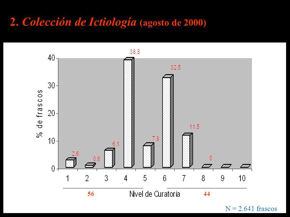 2. Colección de Ictiología (agosto de 2000)