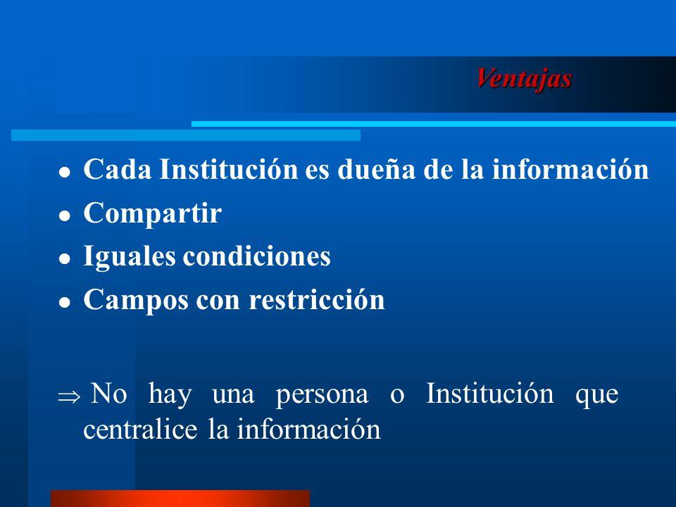 Cada Institución es dueña de la información Compartir