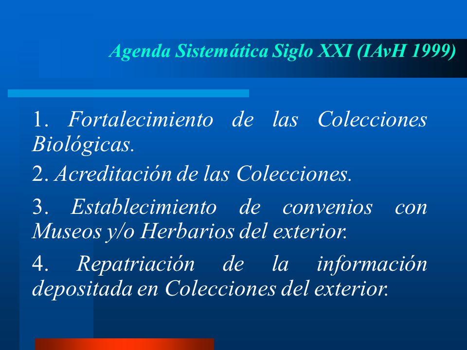1. Fortalecimiento de las Colecciones Biológicas.