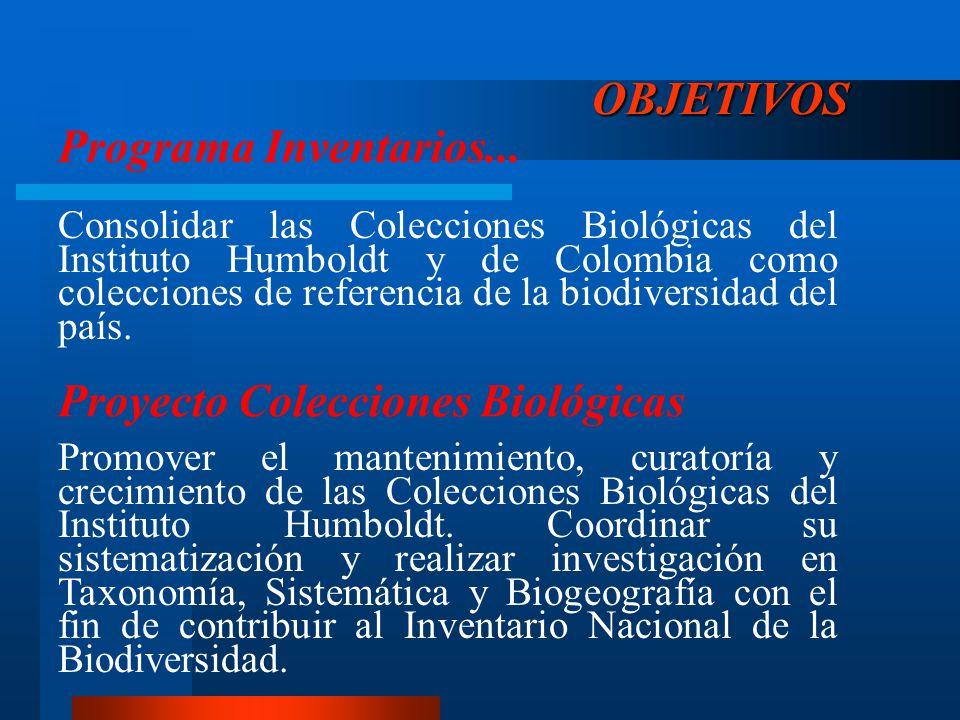 Proyecto Colecciones Biológicas