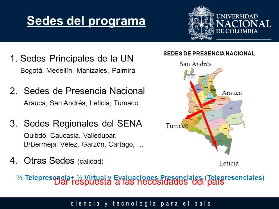Sedes del programa Sedes Principales de la UN