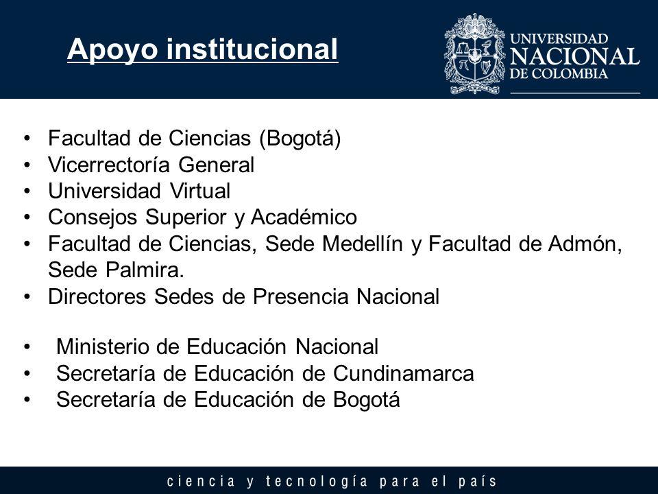 Apoyo institucional Facultad de Ciencias (Bogotá)