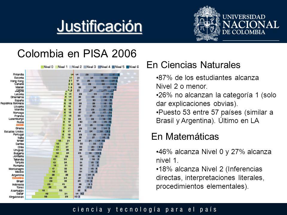 Justificación Colombia en PISA 2006 En Ciencias Naturales