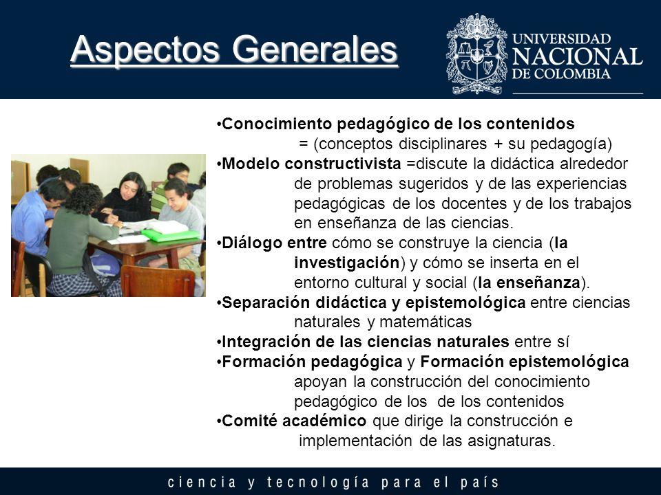 Aspectos Generales Conocimiento pedagógico de los contenidos
