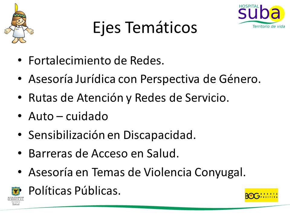 Ejes Temáticos Fortalecimiento de Redes.