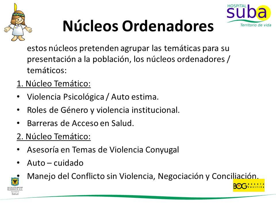 Núcleos Ordenadores estos núcleos pretenden agrupar las temáticas para su presentación a la población, los núcleos ordenadores / temáticos: