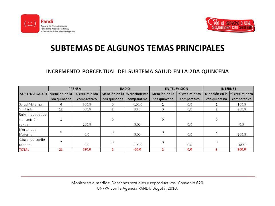 SUBTEMAS DE ALGUNOS TEMAS PRINCIPALES