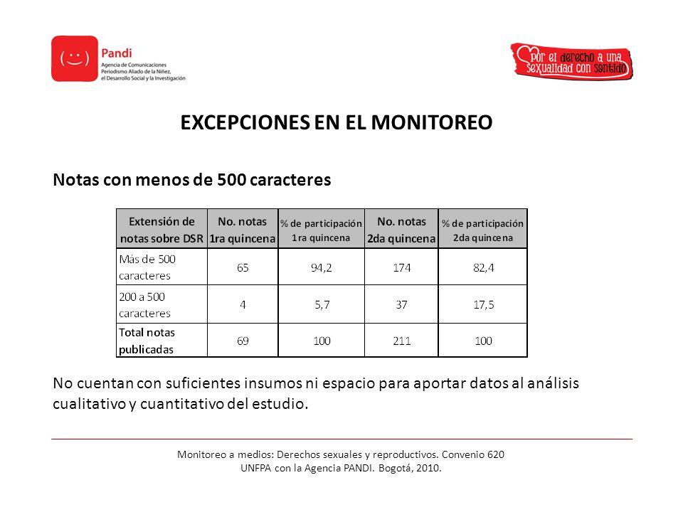 EXCEPCIONES EN EL MONITOREO