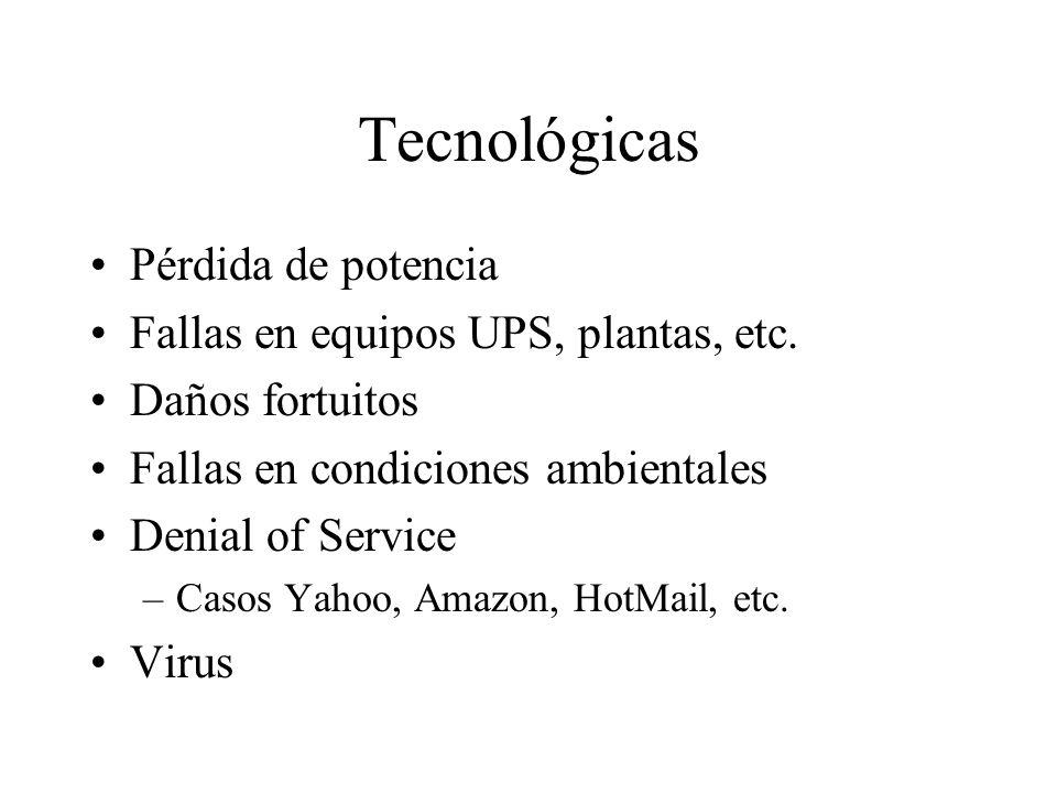 Tecnológicas Pérdida de potencia Fallas en equipos UPS, plantas, etc.