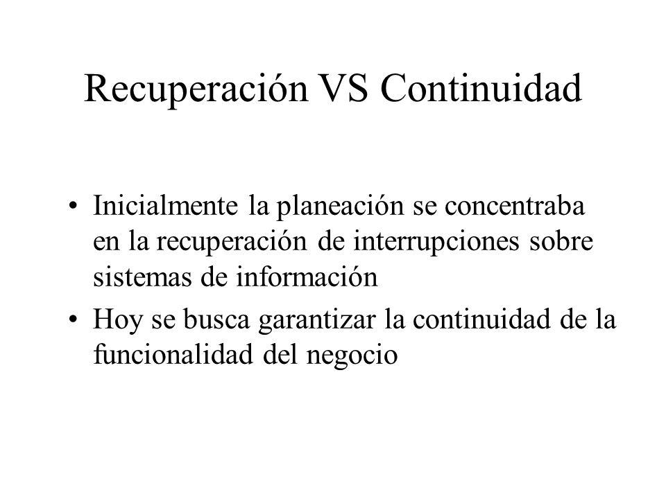 Recuperación VS Continuidad